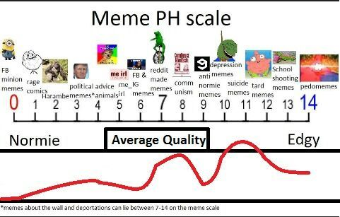 Dank Memes Triggered 1 2